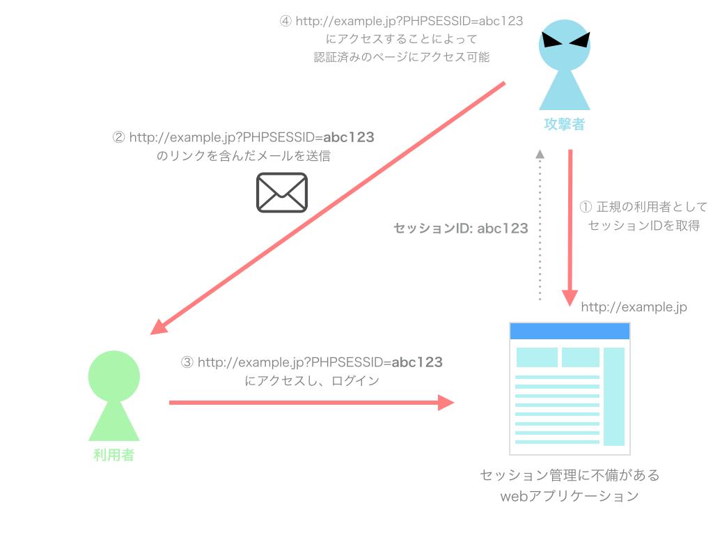 https://tech-master.s3.amazonaws.com/uploads/curriculums//7ab73492ee05abc29ffa1250e632e58e.jpeg