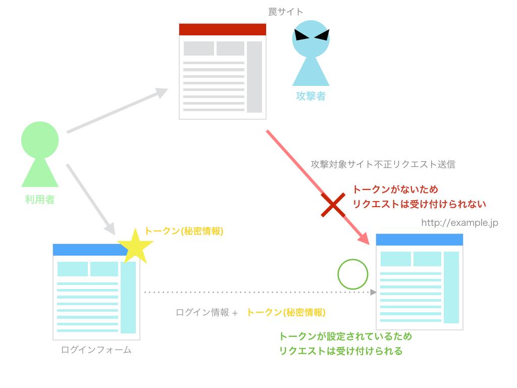 https://tech-master.s3.amazonaws.com/uploads/curriculums//838a8668f06823ba649eefd8b5906661.jpeg