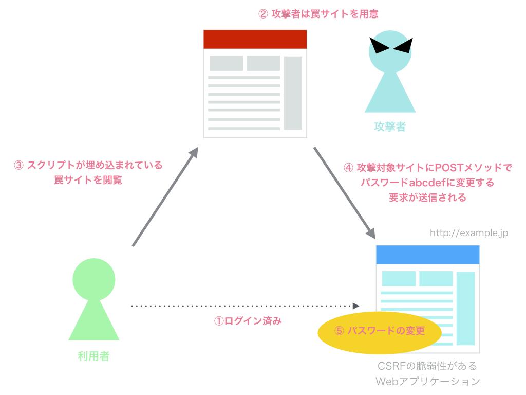 https://tech-master.s3.amazonaws.com/uploads/curriculums//be60f47f84d234c3b1e7581f7e5564c0.jpeg